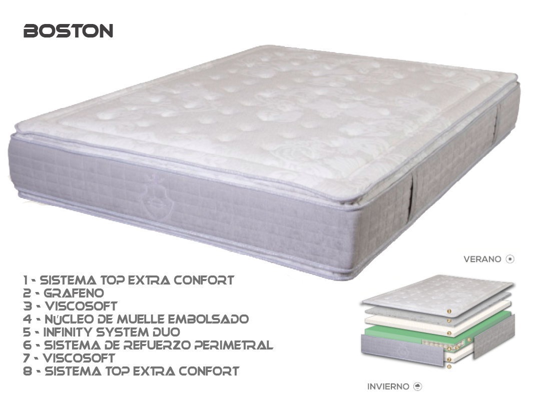 Colchon BOSTON